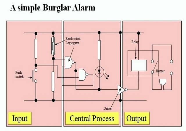 The Circuit Was Design For The Home Security System